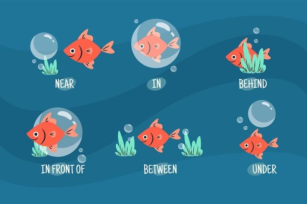 魚のイラスト付きの英語の前置詞 無料ベクター