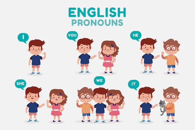Предметные местоимения английского языка для детей Бесплатные векторы