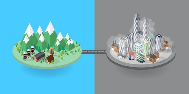 Environmental pollution Premium Vector