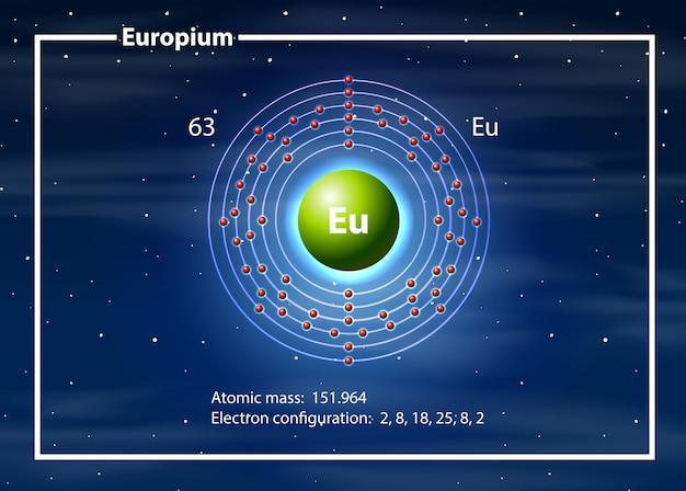 Eropium on the periodic table Free Vector