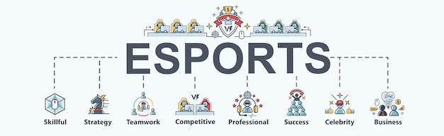 Esports banner web icon for business game and futuristic. Premium Vector