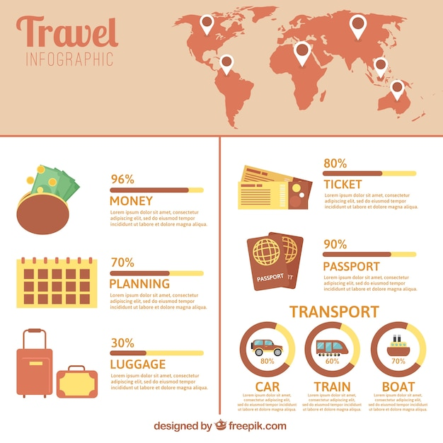 Essential tavel elements infography Free Vector