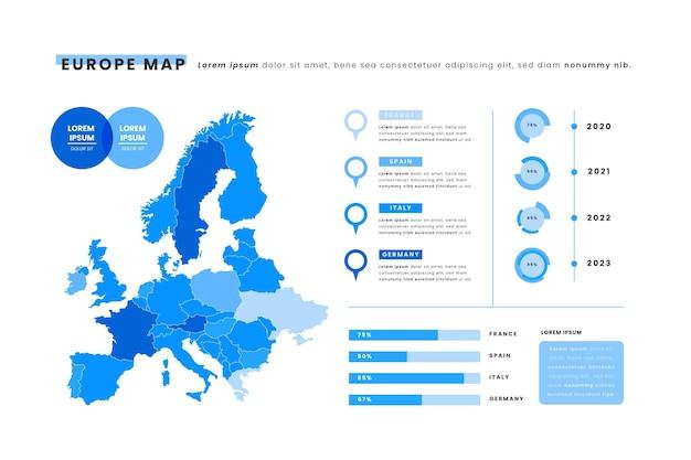 Europa mappa infografica in design piatto Vettore gratuito