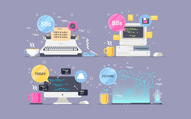 Evolution Of The Workplace The Time Line Of Technology Development Vector Illustration Of Responsive Web Design Premium Vector