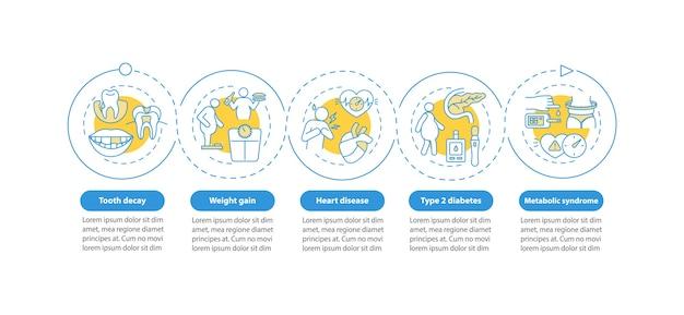 Шаблон инфографики чрезмерное потребление сахара Premium векторы