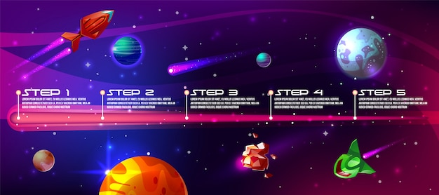 Exploring deep space timeline cartoon concept with technology progress steps Free Vector