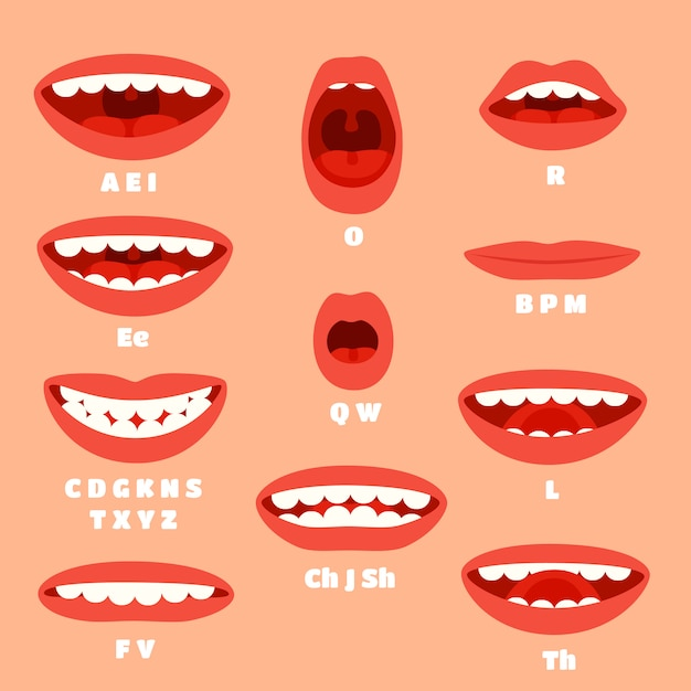Expressive cartoon mouth articulation, talking lips animations. Premium Vector