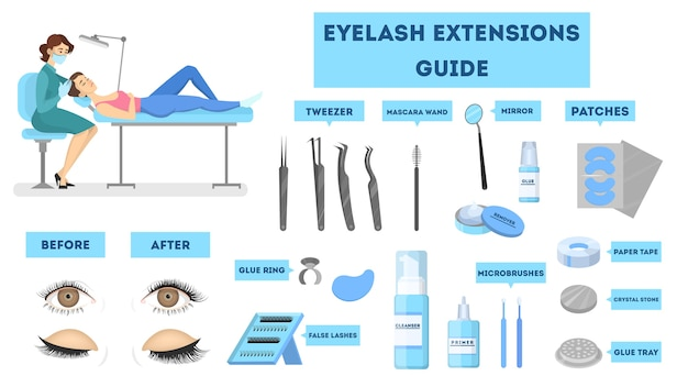 Eyelash extension guide for woman. infographic with eyelashes Premium Vector