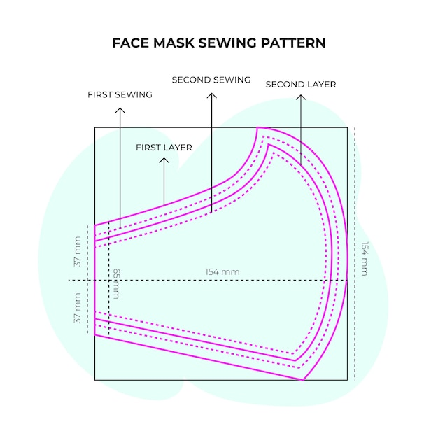 Face mask sewing pattern sideways Free Vector