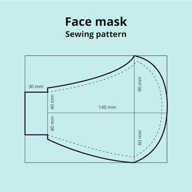 Face Mask Sewing Pattern Sideways