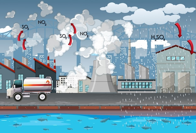 Factories and car produce air pollution Free Vector