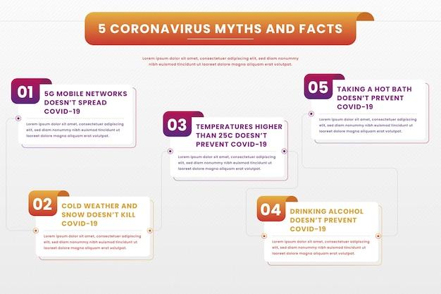 코로나 바이러스 인포 그래픽에 관한 사실과 신화 프리미엄 벡터