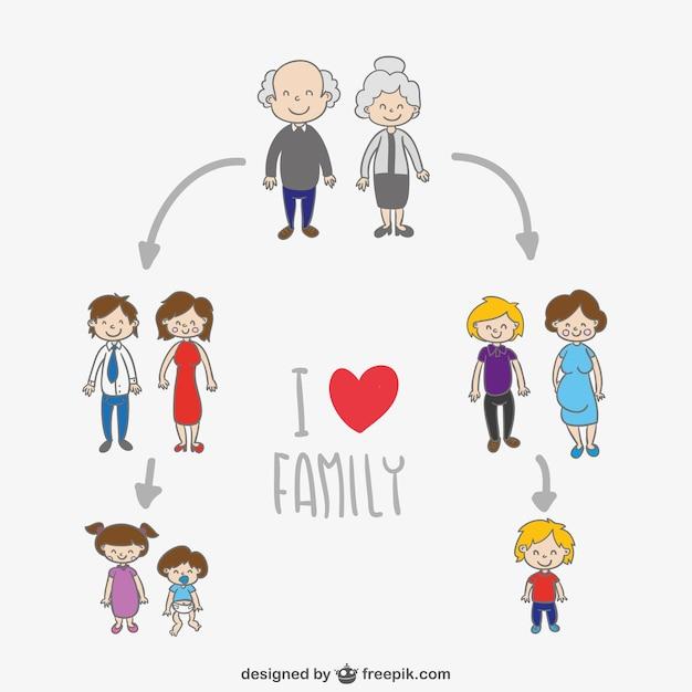 Family Diagram Vector Free Download