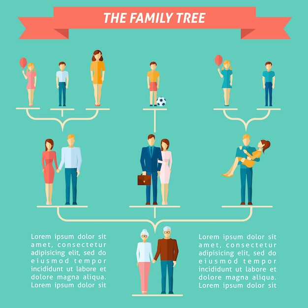 Family tree concept Free Vector