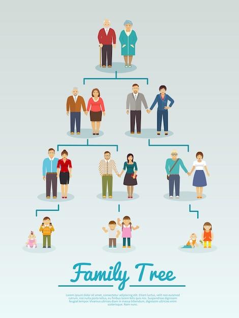 Family tree flat Free Vector