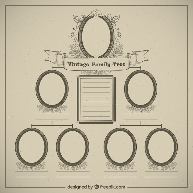 family tree in vintage style vector free download