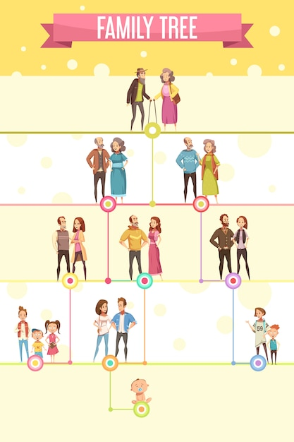 Family tree poster with five genealogical level  of generation from grandparents to newborns  flat cartoon vector illustration Free Vector
