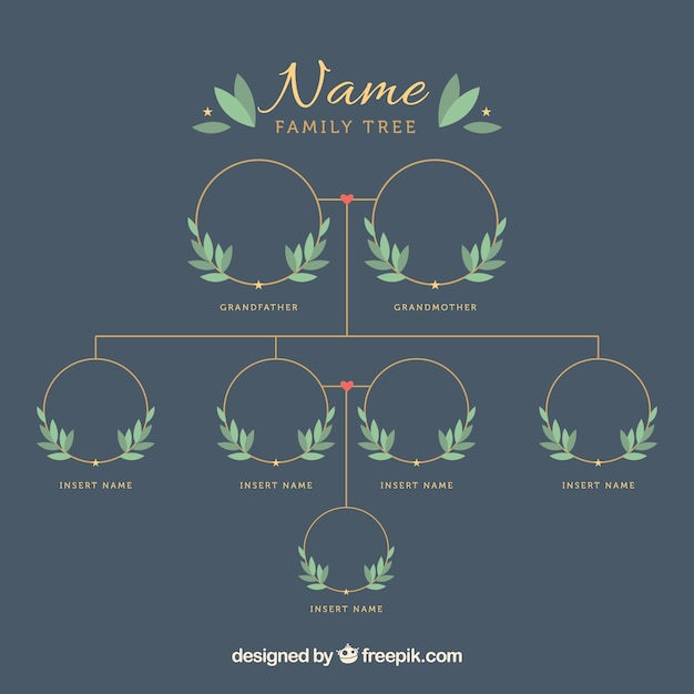 Family tree template with decorative\ leaves