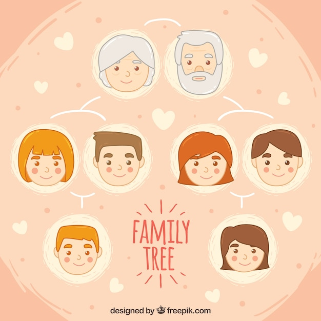 Family tree with hand drawn lovely\ family
