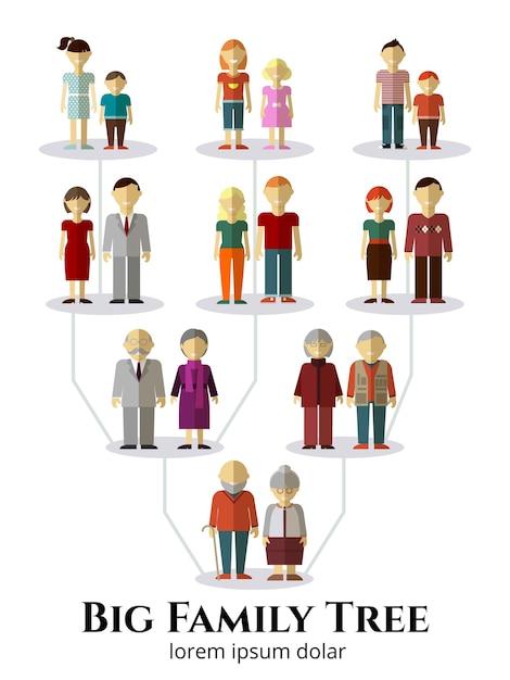 Семейное древо с аватарами людей четырех поколений в плоском стиле Бесплатные векторы