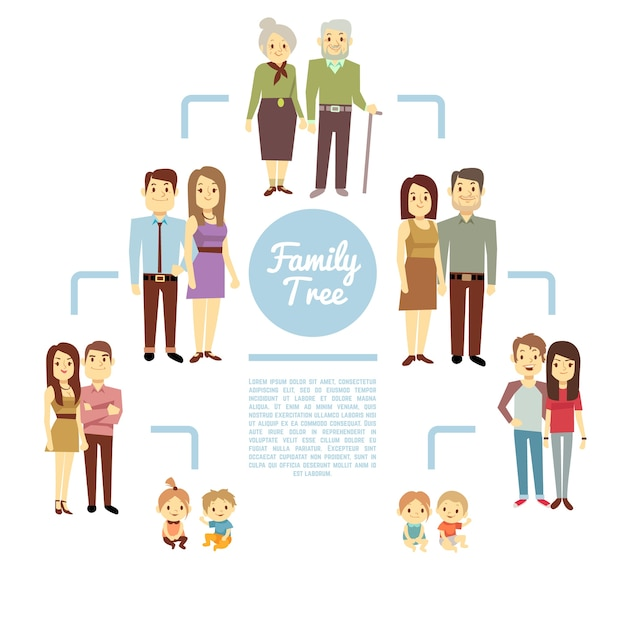 Family tree with people icons of four generations vector illustration. father and mother, son and da Premium Vector