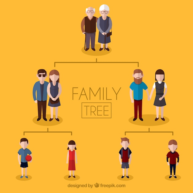 Family tree with three generations Free Vector