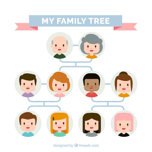 fantastic family tree in flat design vector free download