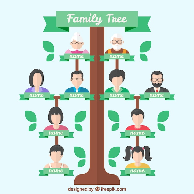 Fantastic family tree with generations in flat\ design