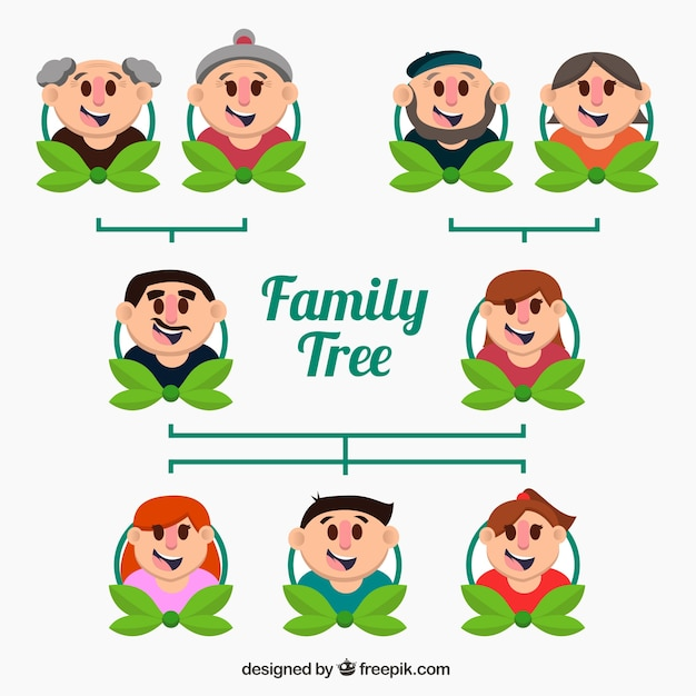 Fantastic family tree with smiling\ members