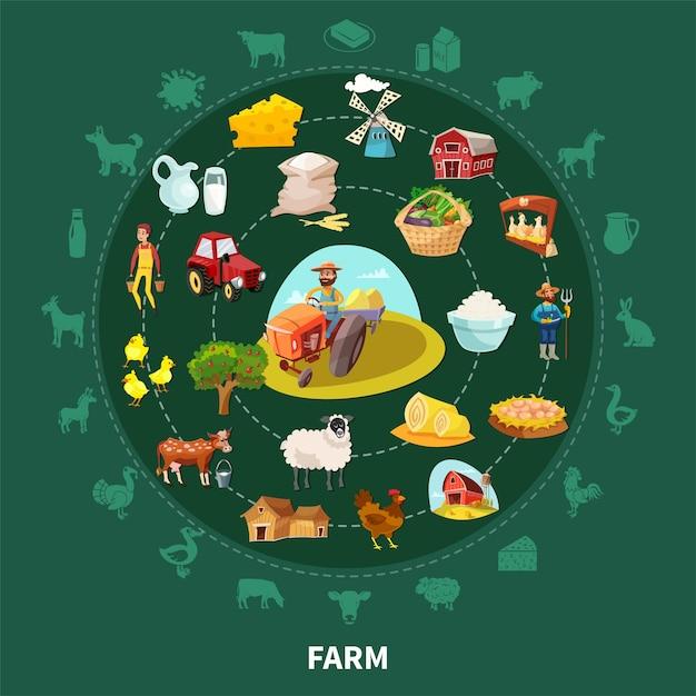 Composizione rotonda del fumetto dell'azienda agricola con l'insieme isolato dell'icona combinato nel grande cerchio Vettore gratuito