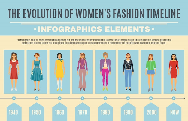 Fashion evolution infographic set Free Vector