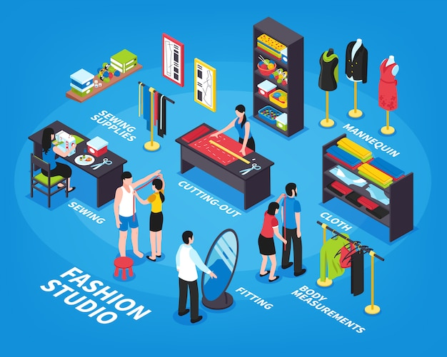 Fashion studio isometric infographics Free Vector