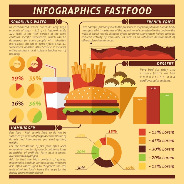 Fast food infographics Free Vector