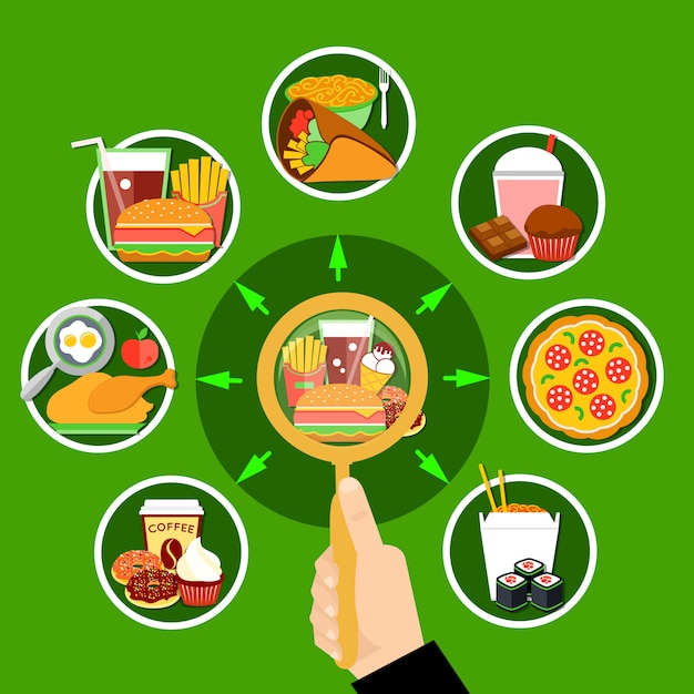 Fast food meal circle composition poster Free Vector