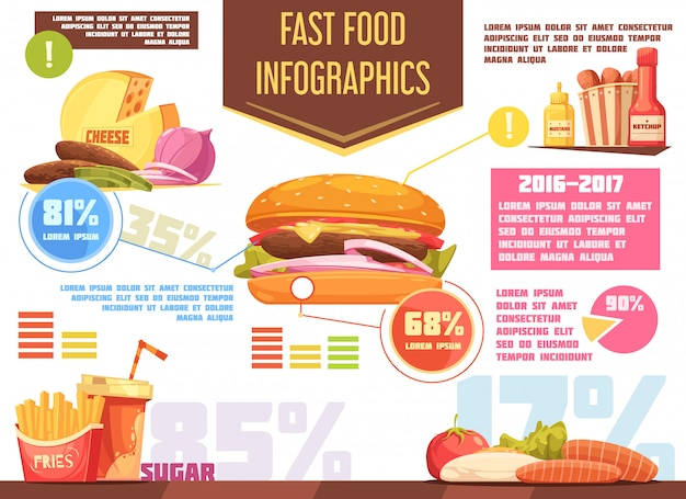 Fast food retro cartoon infographics with charts and information about burger potato fries drink sauces Free Vector