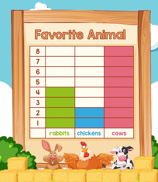 Favorite animal maths chart Free Vector