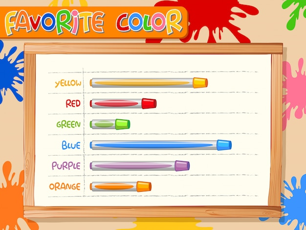 Favorite color chart Free Vector
