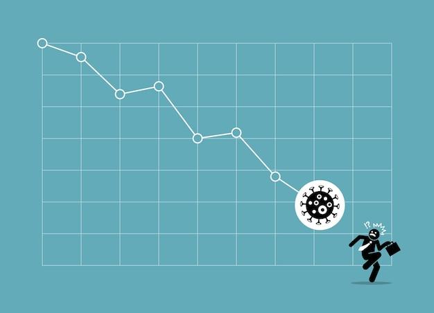 Финансовый кризис и обвал фондового рынка из-за вспышки коронавируса. Premium векторы