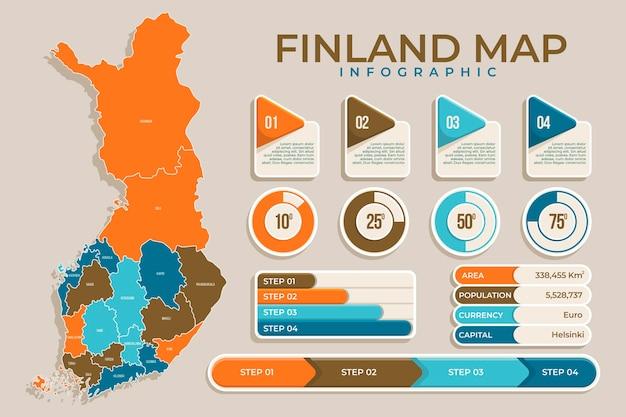 Финляндия карта инфографики в плоском дизайне Premium векторы