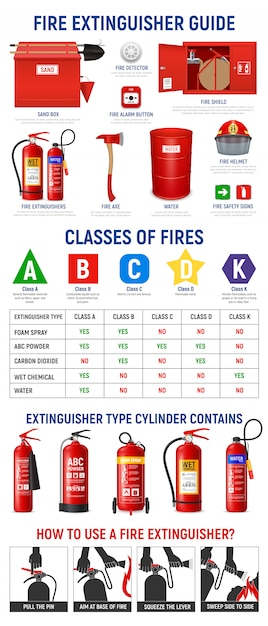 Fire extinguisher infographics with realistic images of extinguisher cylinders and fire-fighting appliances with pictogram icons  illustration Free Vector