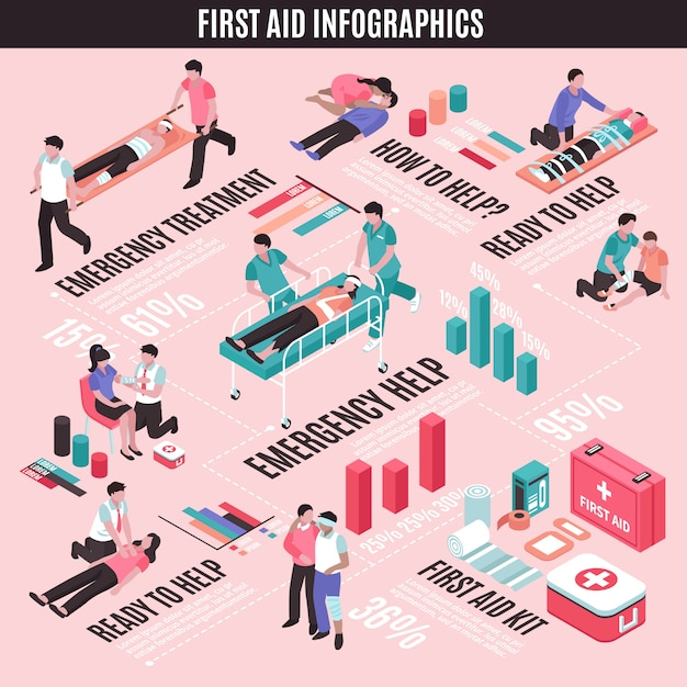 First aid isometric infographics Free Vector