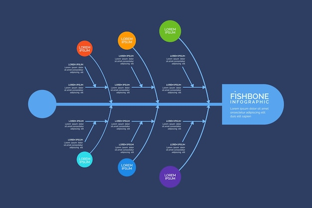 Fishbone template for infographic Free Vector