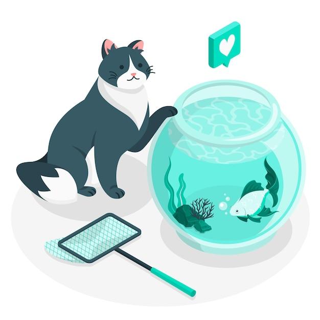 Fishbowl концепция иллюстрации Бесплатные векторы
