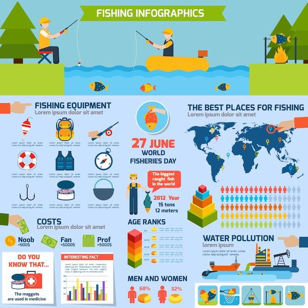 Fishing infographics set Free Vector