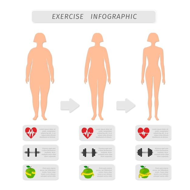 Fitness exercise progress infographic design elements set of heart rate strength and slimness woman silhouette isolated vector illustration Premium Vector
