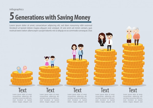Five generation with saving money collection infographic Premium Vector