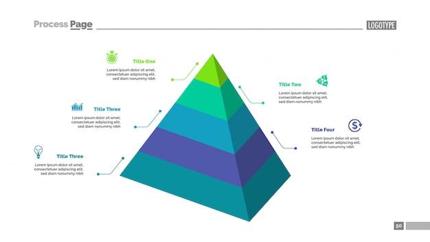 Five Level Pyramid Chart Slide Template Vector | Premium ...