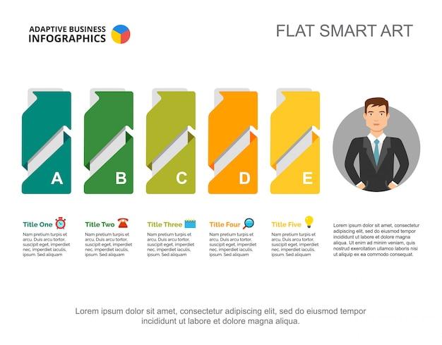 Шаблон шаблона слайдов в пяти точках. бизнес-данные. идея, стратегия, дизайн. Premium векторы