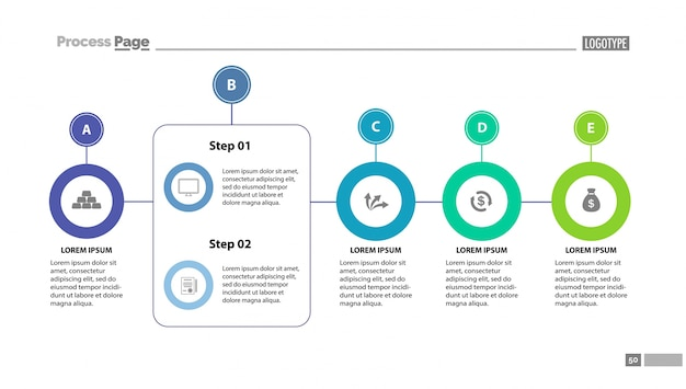Five stage process chart slide template Free Vector