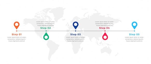 위치 표시가있는 5 단계 타임 라인 infographic 템플릿 무료 벡터